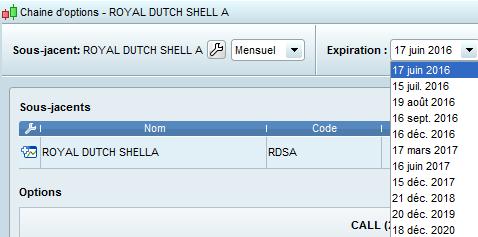 Options long terme échéances Shell