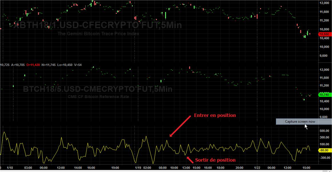 Pairs Trading Bitcoin
