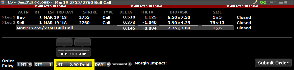 E-mini SP500 Bull Call Spread