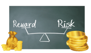 Risk-reward-ratio